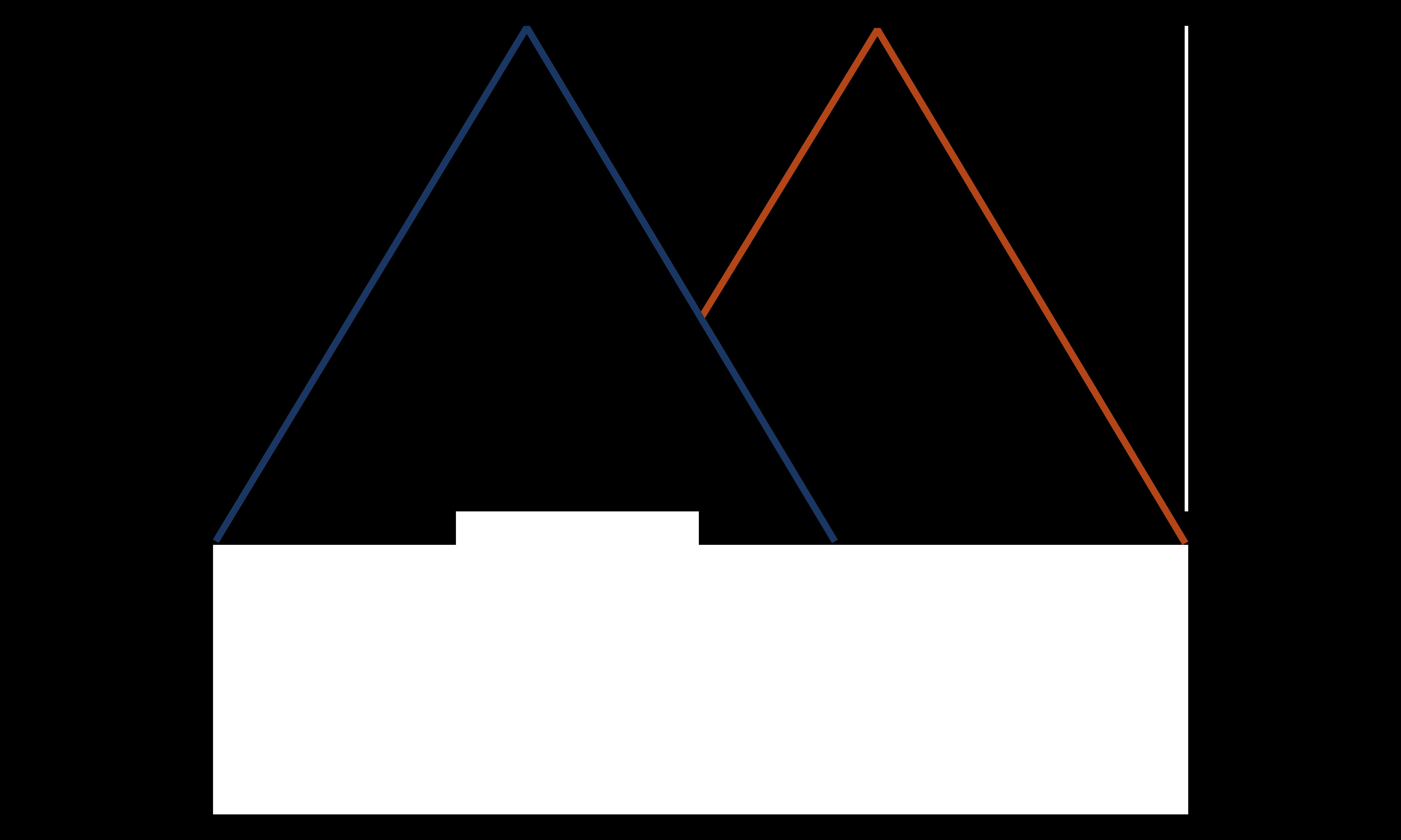 Aarsæther Film & Fotografi